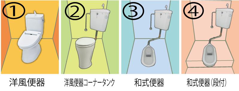 トイレのタイプ画像