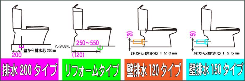 トイレリフォーム トイレの排水芯の確認ページ