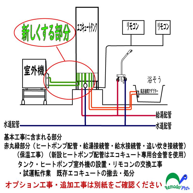 基本交換工事の説明画像