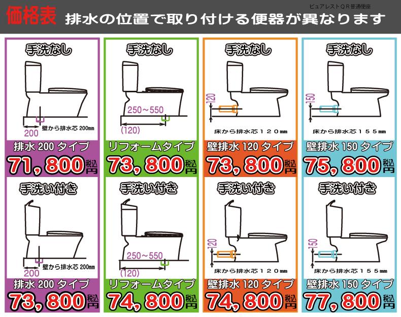 TOTOピュアレストQR+普通便座価格表