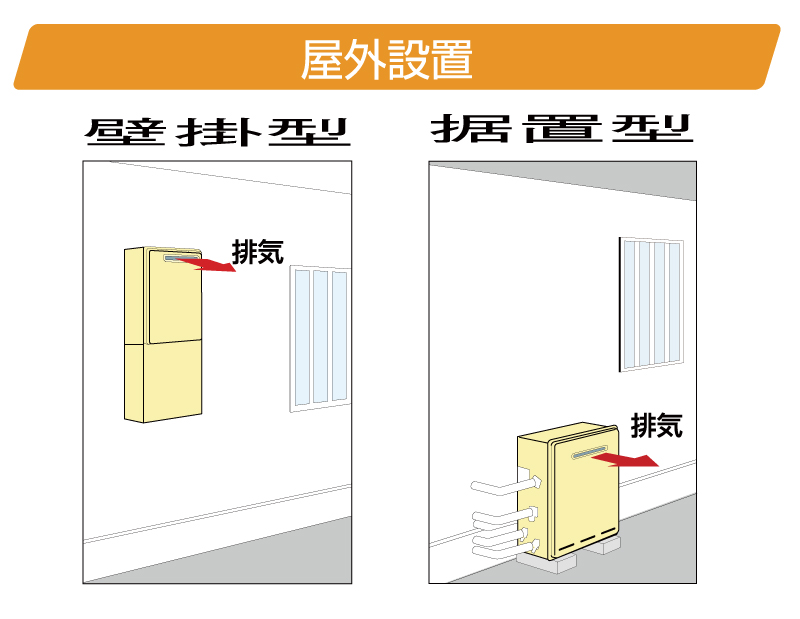 ノーリツ 屋外壁掛型 給湯器 説明