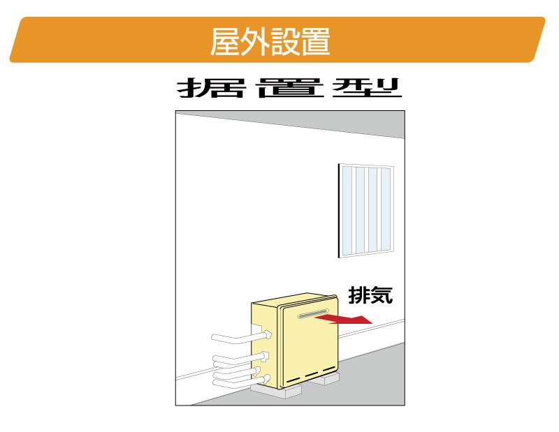 据置型給湯器の価格表 ノーリツGT-C2062SAWX 116,800円