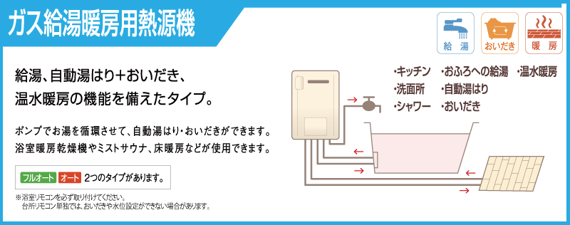 ガス給湯暖房用熱源機の説明写真