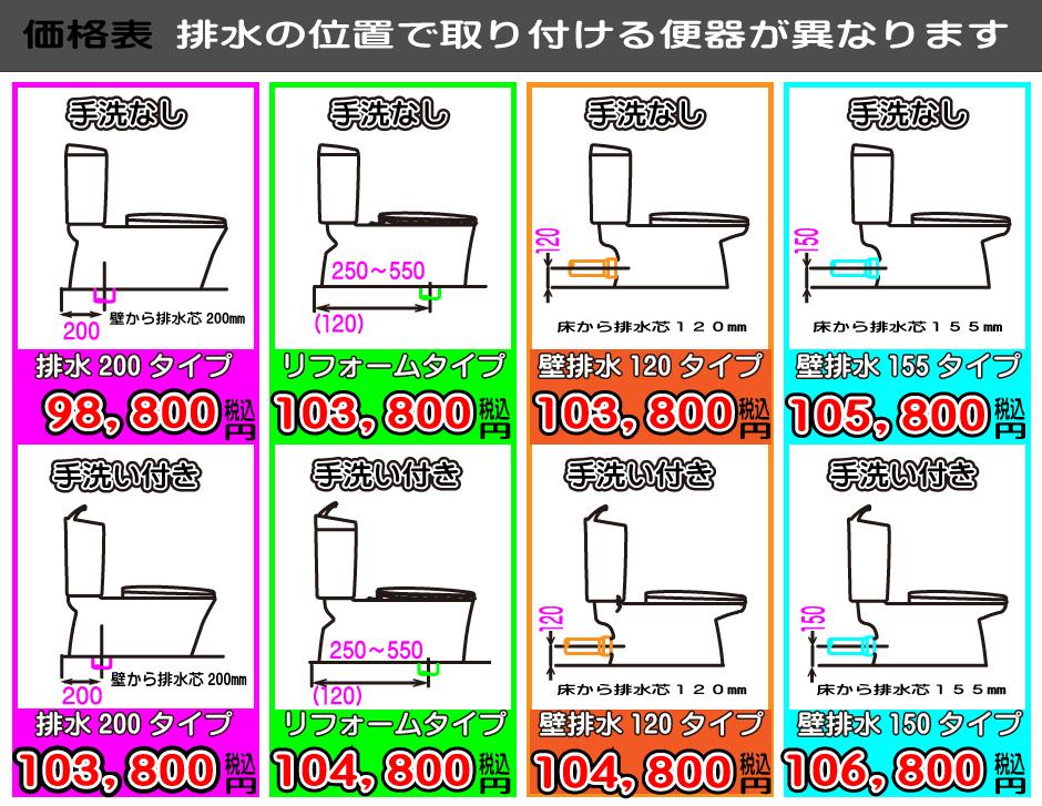 TOTOピュアレストQR+ウオシュレットSBTCF6622 トイレリフォーム価格表