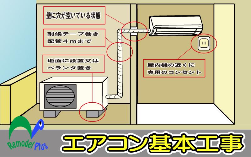 エアコン工事 基本画像